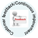 Customer feedback Continuous impovement